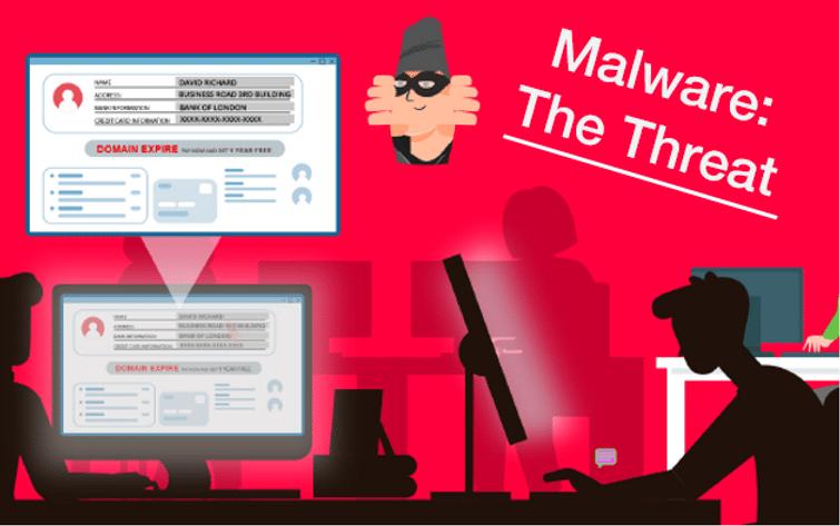 Malware: Understanding The Threat