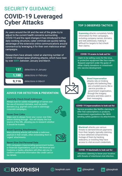 sec guide pdf